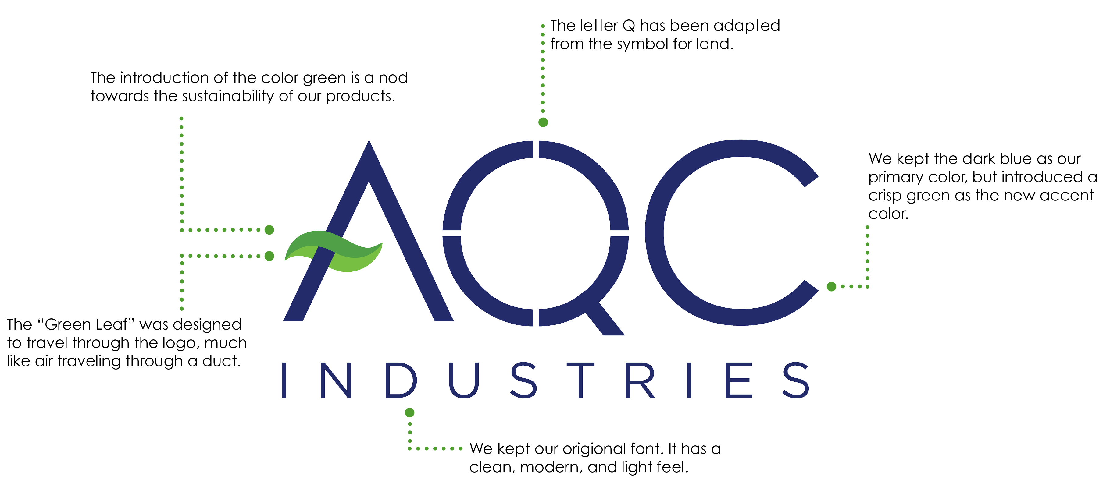 AQC Brand Infographic